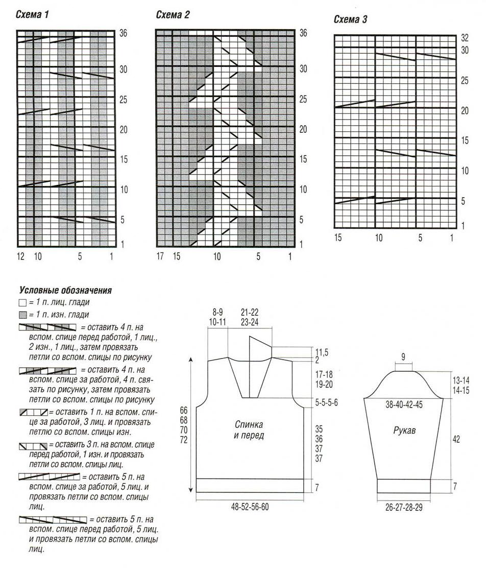 Схемы вязания мужского джемпера с воротником спицами