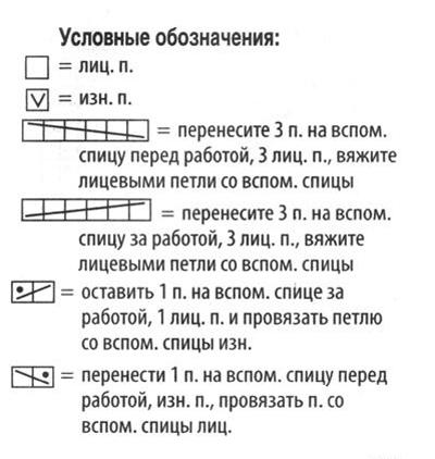 Условные обозначения вязания спицами косы по схеме 52