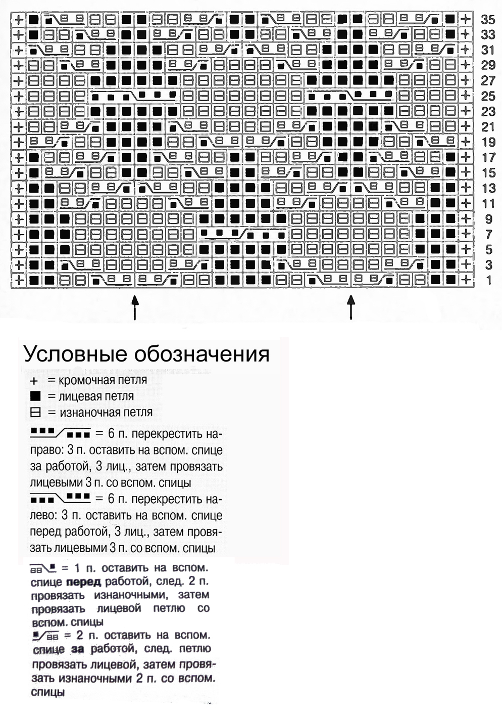 Вязание спицами схема узора имитация кос 75