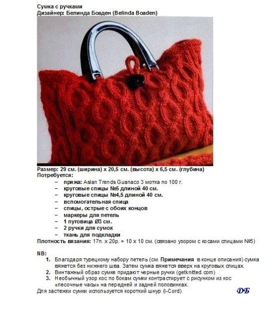 Фото и описание вязанных спицами сумок