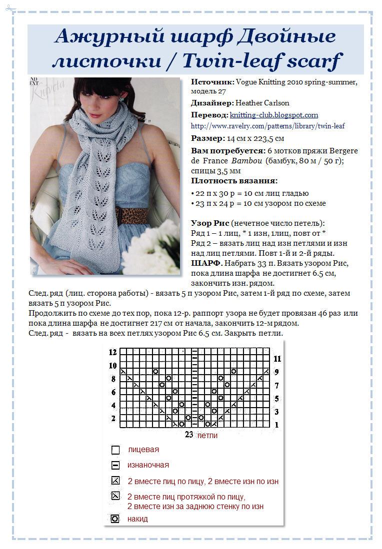 Красивые схемы вязания шарфов на спицах с