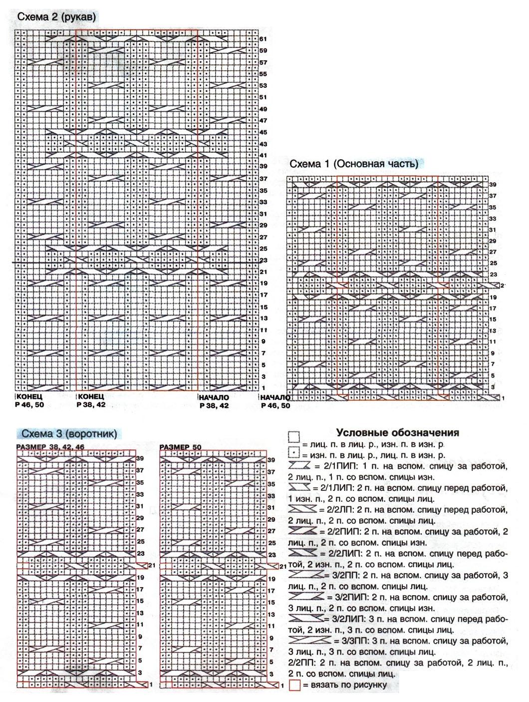 Узор «плетенка» спицами: схема и описание 34
