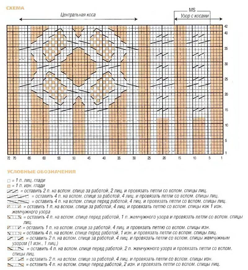 Схема вязания из резинки 85