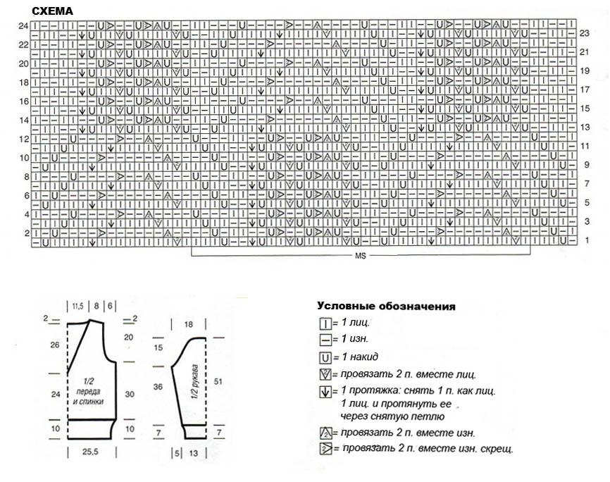 Вязание на спицах схема медвежьи лапки 733